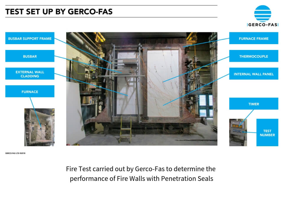 A Fire Test carried out by Gerco-Fas to determine the performance of Fire Walls with Penetration Seals